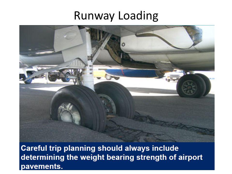Runway Loading