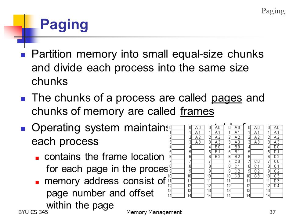 BYU CS 345Memory Management37 Paging Partition memory into small equal-size chunks and divide each process into the same size chunks The chunks of a process are called pages and chunks of memory are called frames Operating system maintains a page table for each process contains the frame location for each page in the process memory address consist of a page number and offset within the page Paging