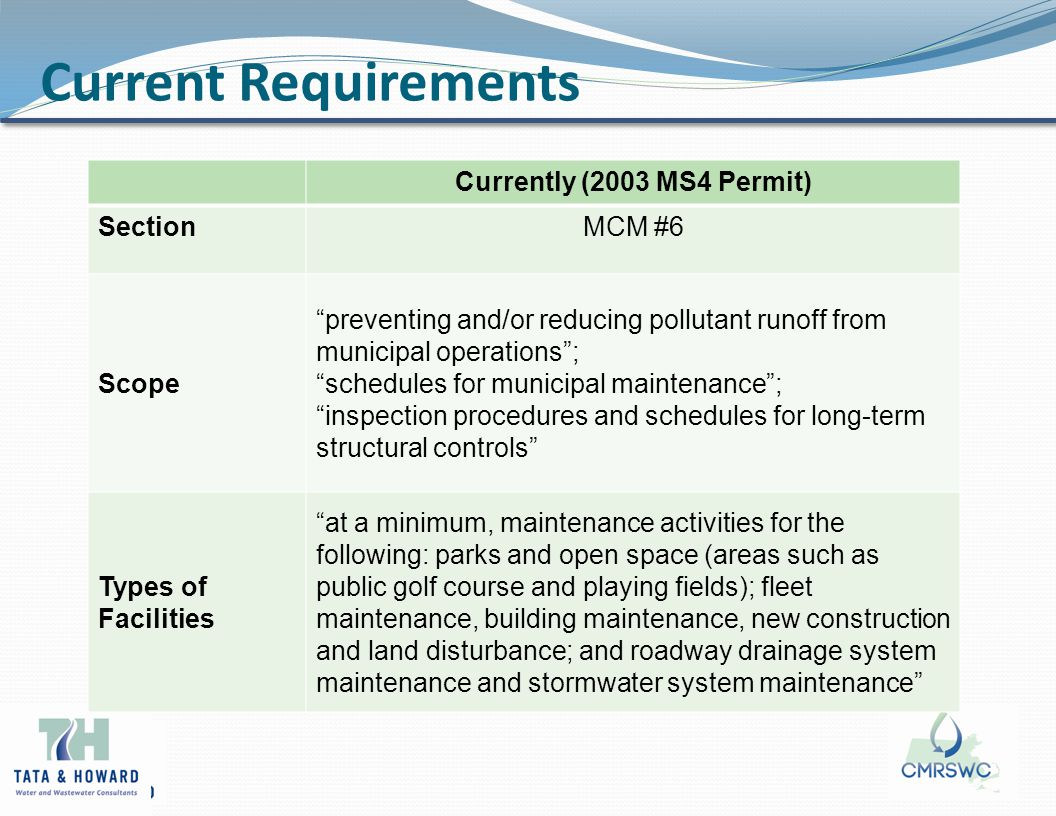 Current Requirements Currently (2003 MS4 Permit) SectionMCM #6 Scope preventing and/or reducing pollutant runoff from municipal operations ; schedules for municipal maintenance ; inspection procedures and schedules for long-term structural controls Types of Facilities at a minimum, maintenance activities for the following: parks and open space (areas such as public golf course and playing fields); fleet maintenance, building maintenance, new construction and land disturbance; and roadway drainage system maintenance and stormwater system maintenance