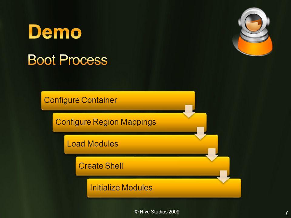 © Hive Studios 2009 7 Configure ContainerConfigure Region MappingsLoad ModulesCreate ShellInitialize Modules