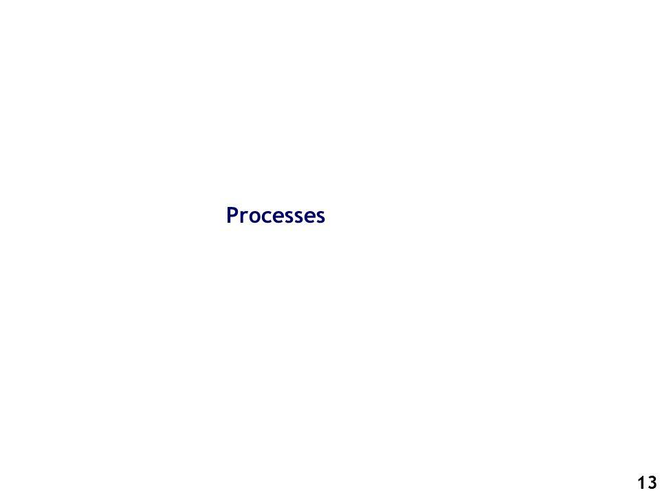 13 Processes