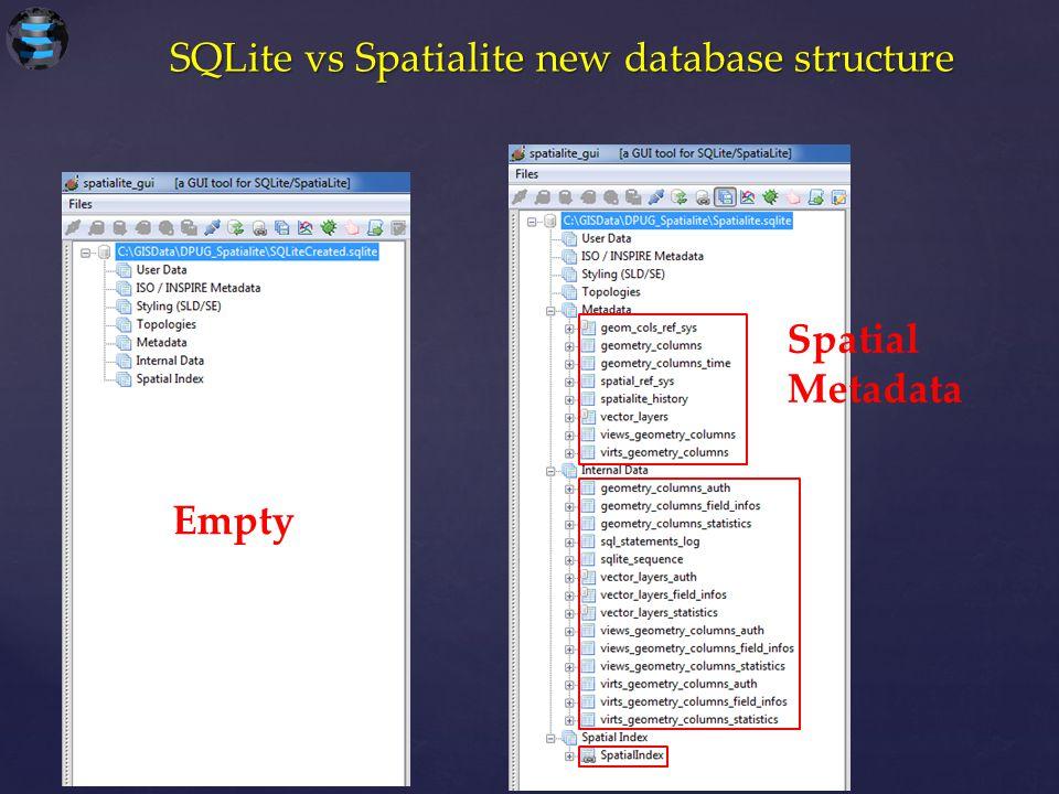 SQLite vs Spatialite new database structure Empty Spatial Metadata