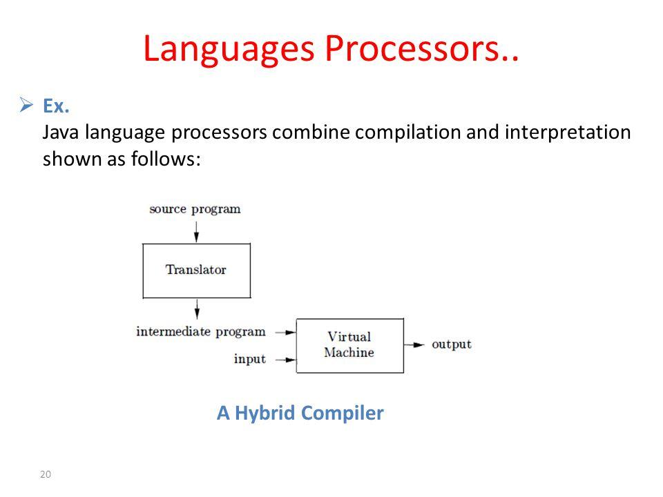 Languages Processors..  Ex. Java language processors combine compilation and interpretation shown as follows: A Hybrid Compiler 20