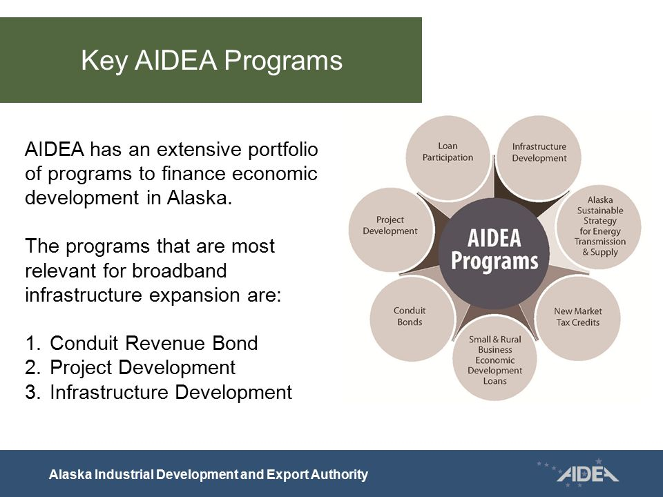 Key AIDEA Programs Alaska Industrial Development and Export Authority AIDEA has an extensive portfolio of programs to finance economic development in
