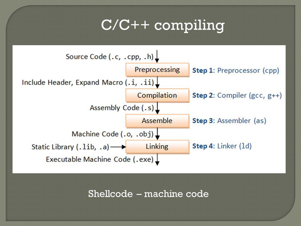 C/C++ compiling Shellcode – machine code