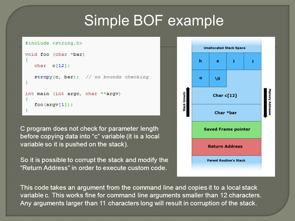 Simple BOF example C program does not check for parameter length before copying data into c variable (it is a local variable so it is pushed on the stack).