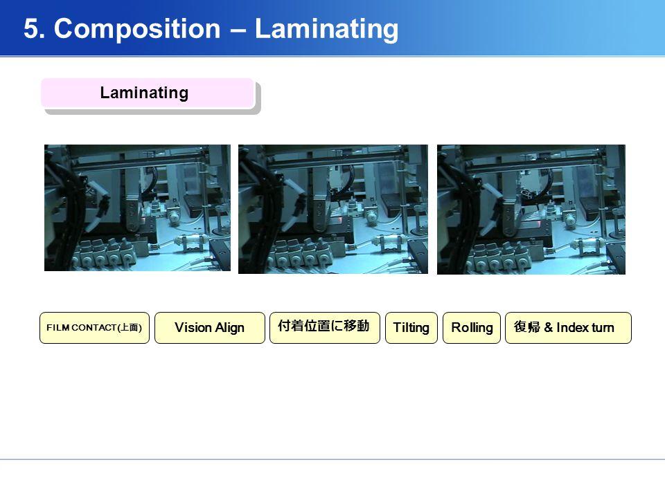 FILM CONTACT( 上面 ) Laminating Vision Align 付着位置に移動 TiltingRolling 復帰 & Index turn 5.