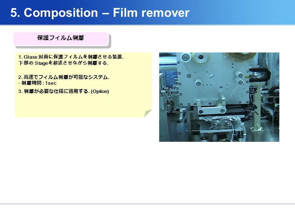 保護フィルム剝離 5. Composition – Film remover 1. Glass 対面に保護フィルムを剝離させる装置.