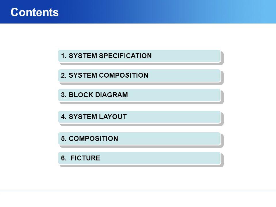 2. SYSTEM COMPOSITION Contents 3. BLOCK DIAGRAM 4.