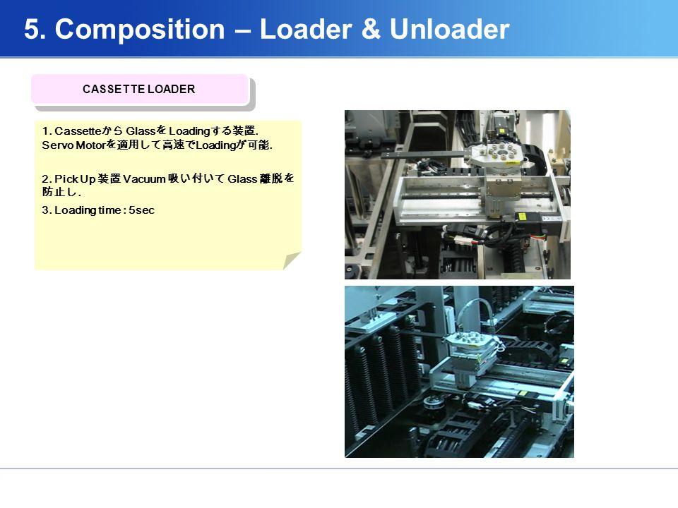CASSETTE LOADER 5. Composition – Loader & Unloader 1.