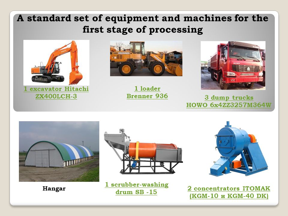 A standard set of equipment and machines for the first stage of processing 1 excavator Hitachi ZX400LCH-3 1 loader Brenner 936 3 dump trucks HOWO 6x4Z