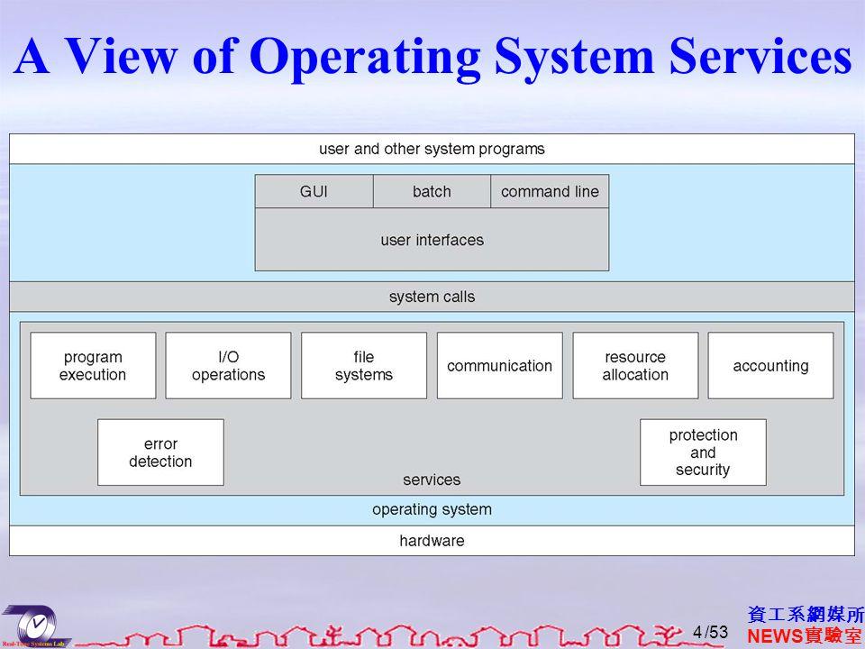 資工系網媒所 NEWS 實驗室 API – System Call – OS Relationship /5315