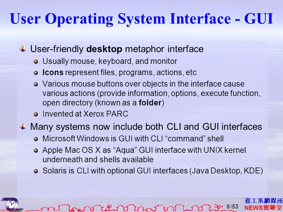 資工系網媒所 NEWS 實驗室 Types of System Calls Process control File management Device management Information maintenance Communications /5319