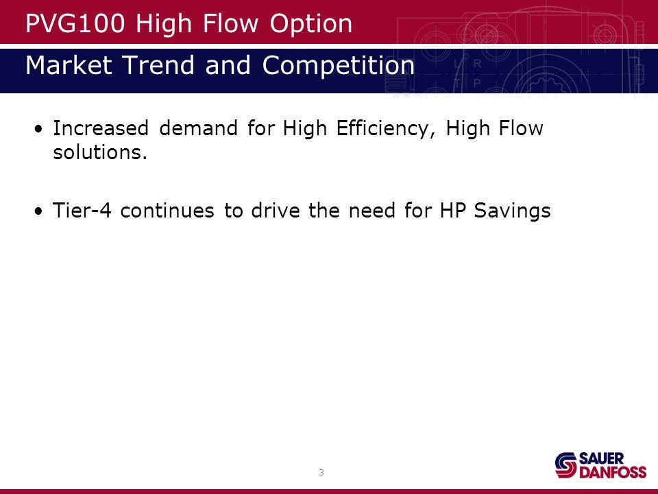 14 PVG100 High Flow Option Summary High Flow, Flow Sharing Valve High Flow Option allows for higher flows at less pump margin pressure.