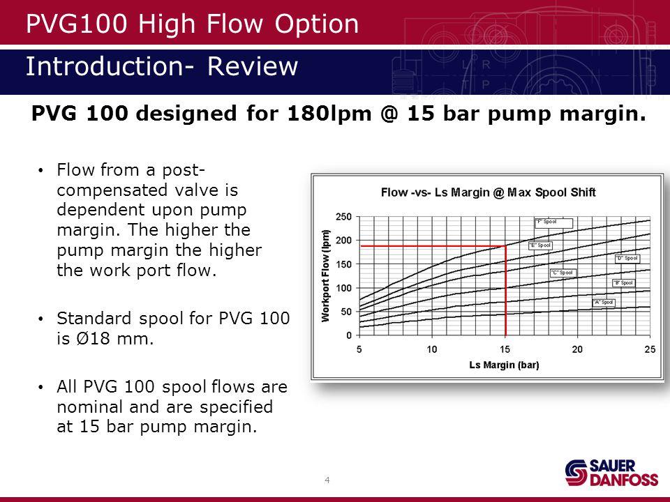15 PVG100 High Flow Option 15