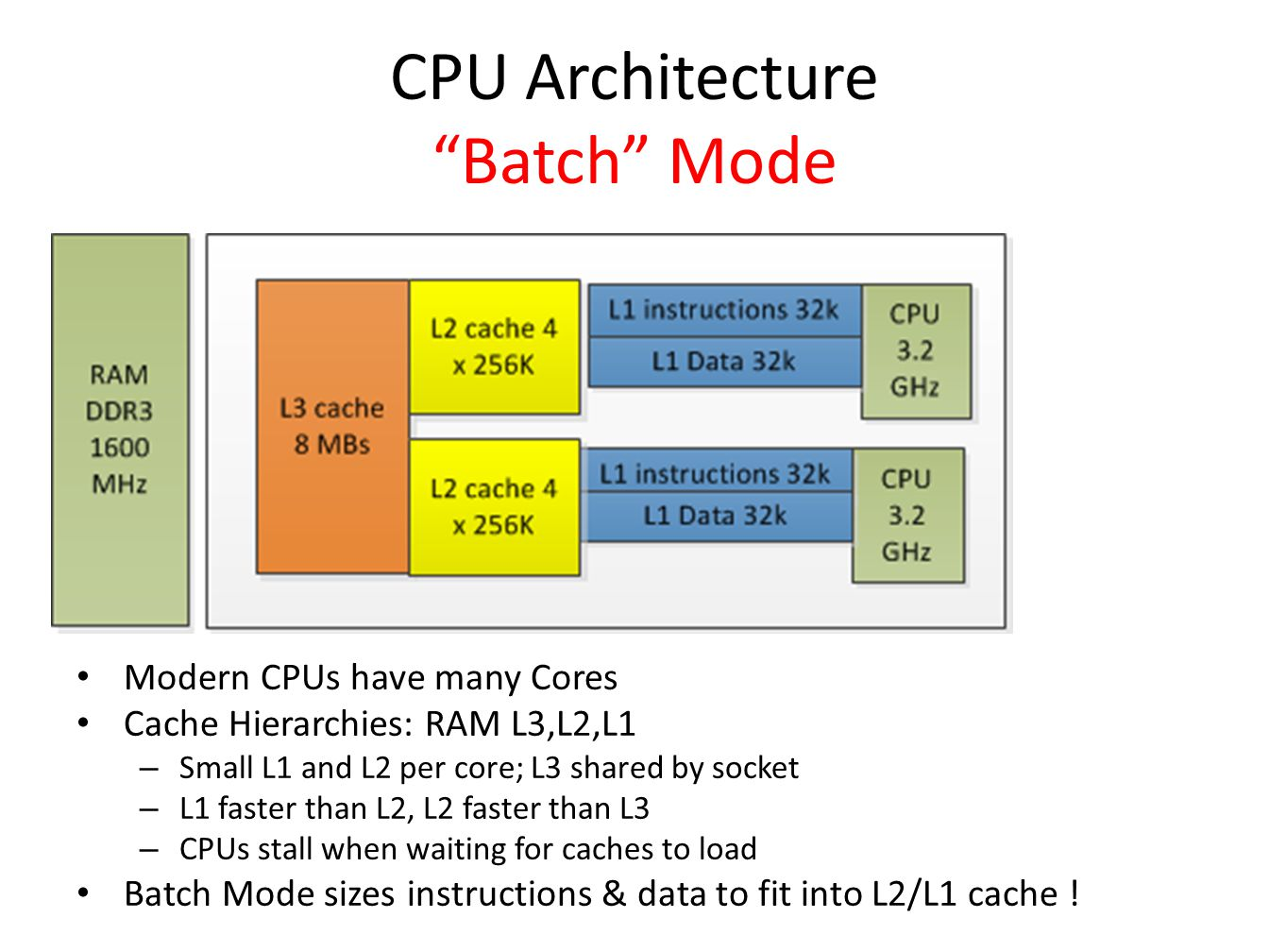 """CPU Architecture """"Batch"""" Mode Modern CPUs have many Cores Cache Hierarchies: RAM L3,L2,L1 – Small L1 and L2 per core; L3 shared by socket – L1 faster"""