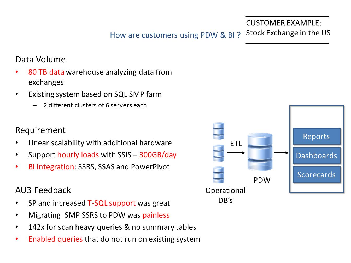 Data Volume 80 TB data warehouse analyzing data from exchanges Existing system based on SQL SMP farm – 2 different clusters of 6 servers each Requirem