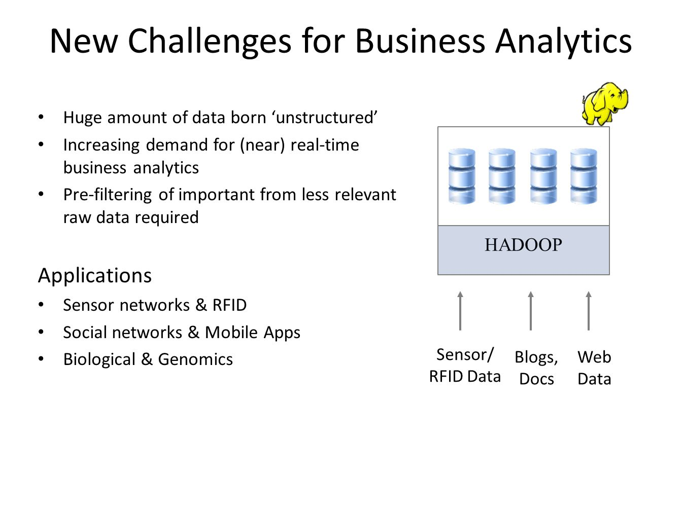 New Challenges for Business Analytics Huge amount of data born 'unstructured' Increasing demand for (near) real-time business analytics Pre-filtering of important from less relevant raw data required Applications Sensor networks & RFID Social networks & Mobile Apps Biological & Genomics Sensor/ RFID Data Blogs, Docs Web Data HADOOP