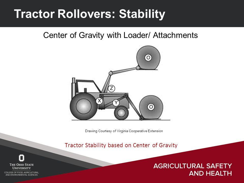 Tractor Rollovers: Stability Tractor Stability based on Center of Gravity Center of Gravity with Loader/ Attachments Drawing Courtesy of Virginia Cooperative Extension