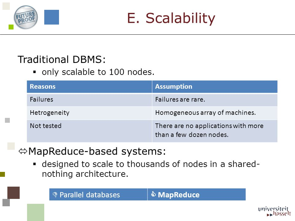 Traditional DBMS:  only scalable to 100 nodes.