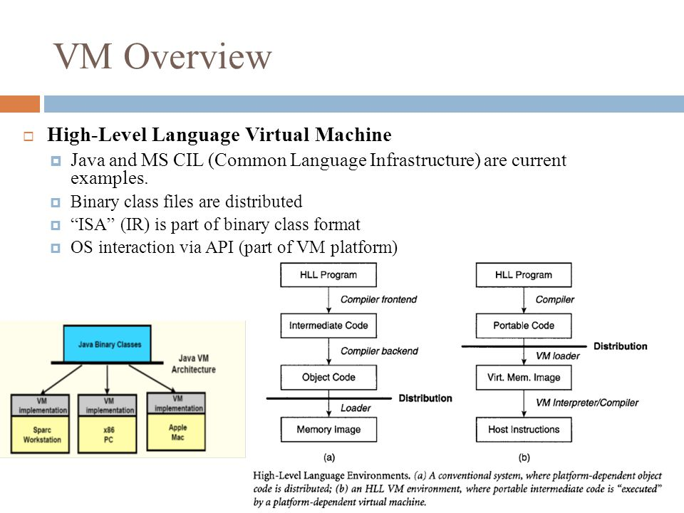 VM Overview  High-Level Language Virtual Machine  Java and MS CIL (Common Language Infrastructure) are current examples.