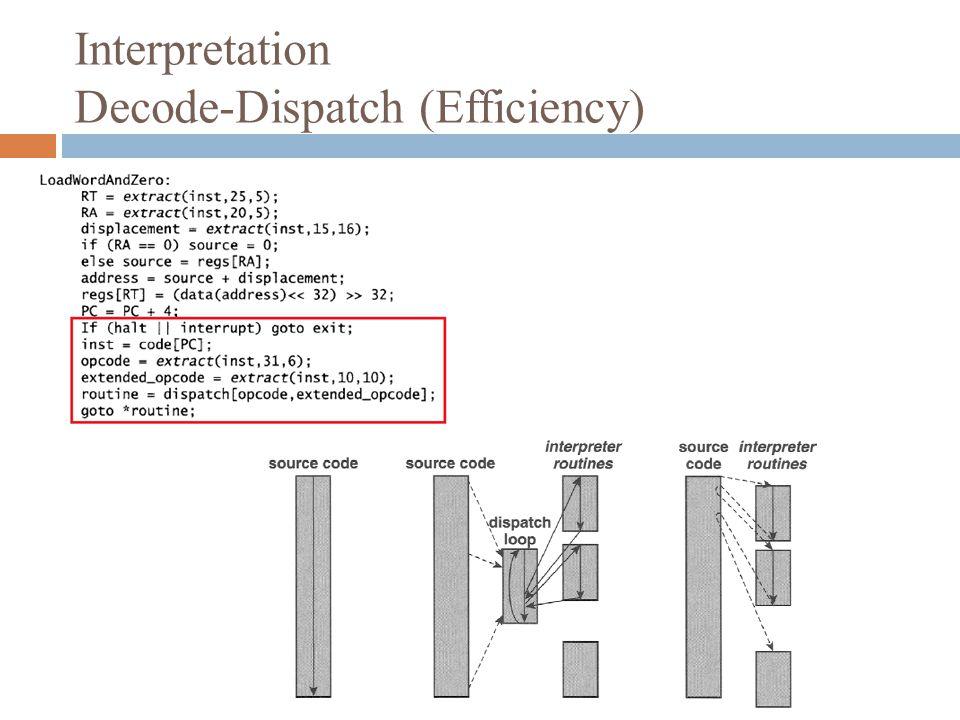 Interpretation Decode-Dispatch (Efficiency)