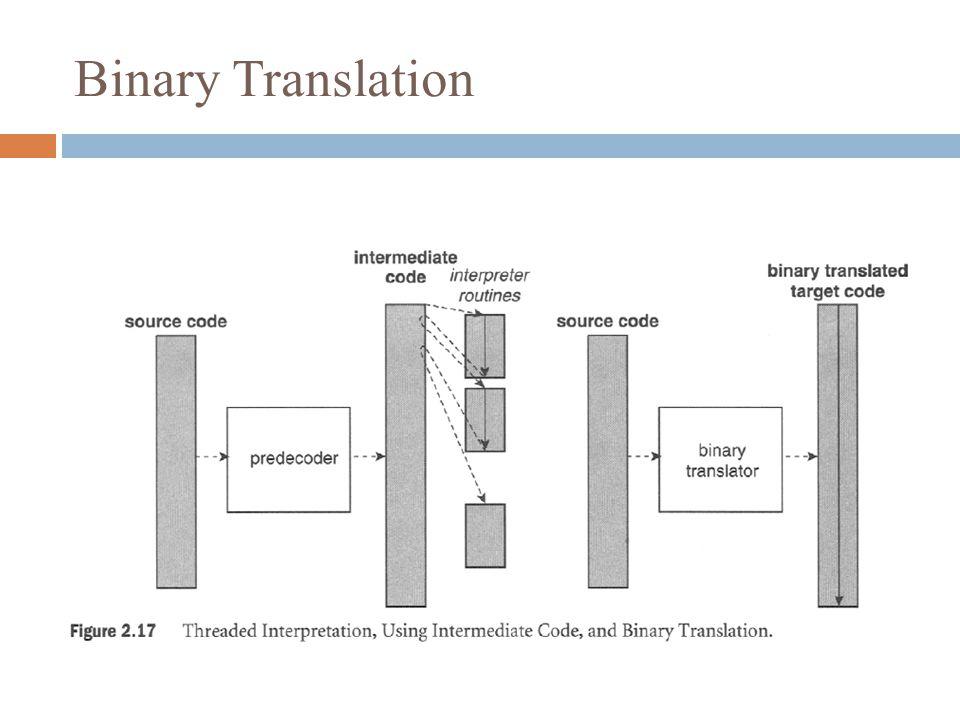 Binary Translation