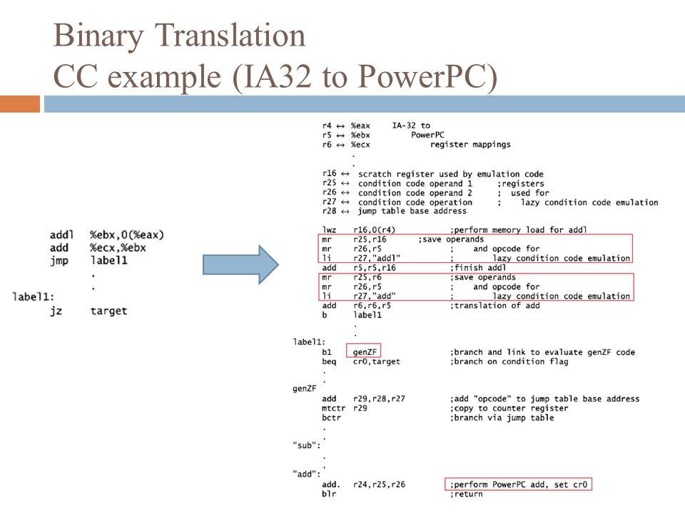 Binary Translation CC example (IA32 to PowerPC)