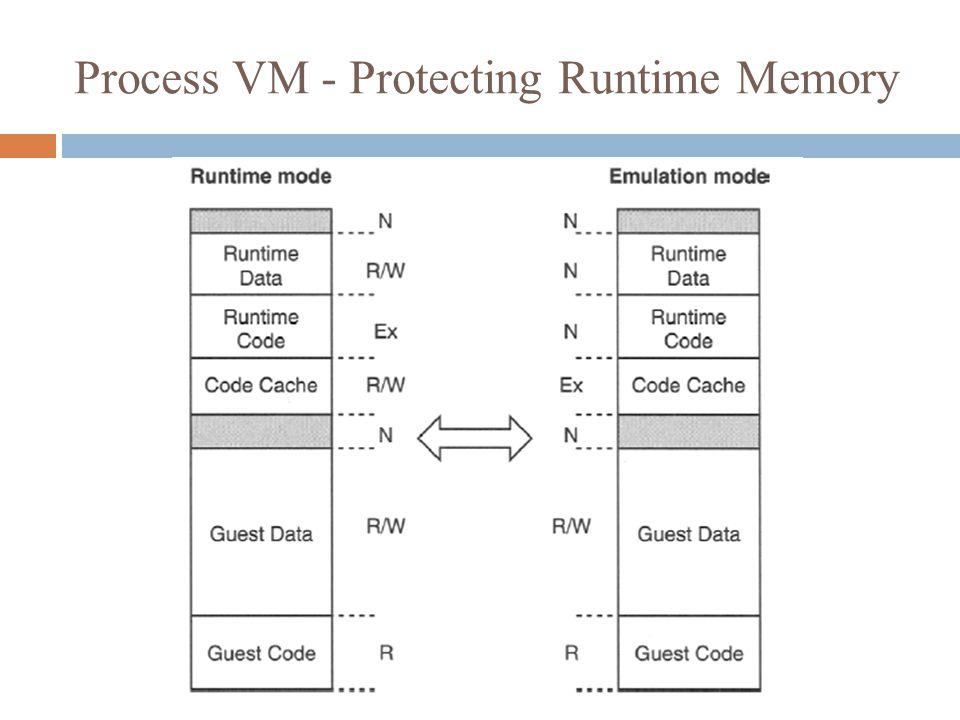 Process VM - Protecting Runtime Memory