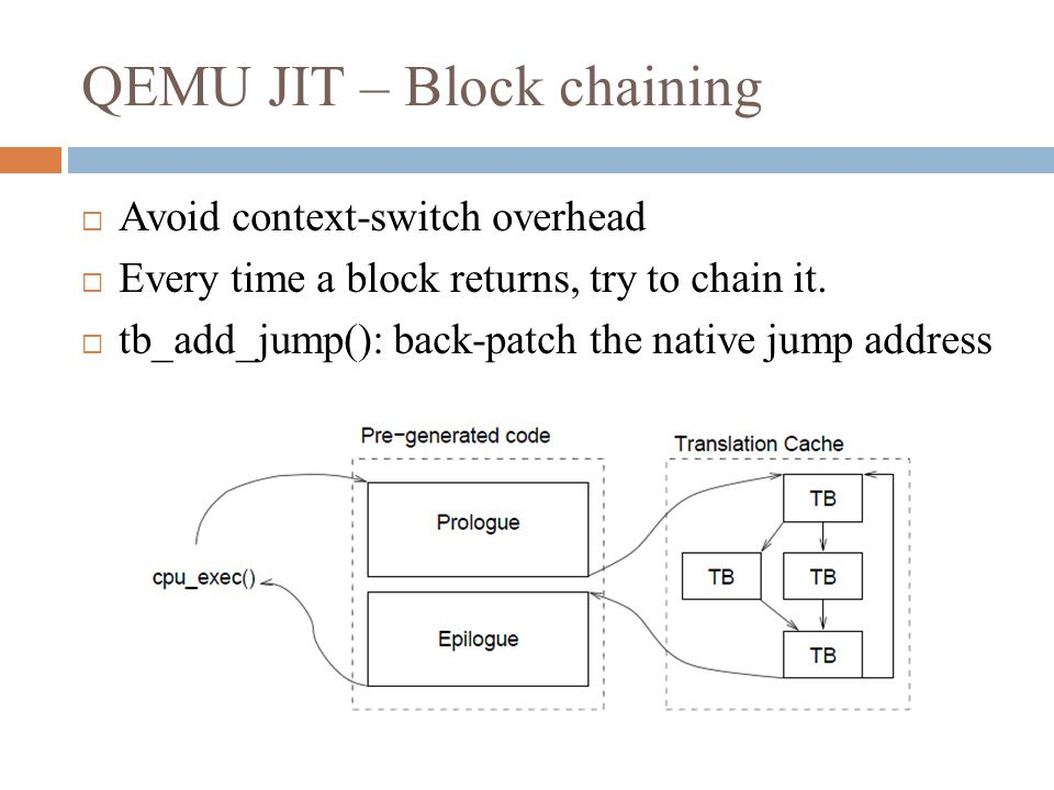 QEMU JIT – Block chaining  Avoid context-switch overhead  Every time a block returns, try to chain it.