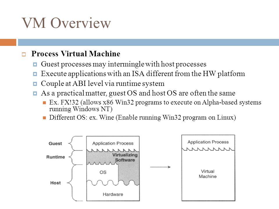 Process VM – Implementation