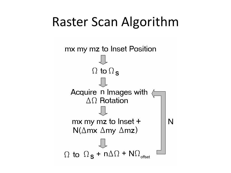 Raster Scan Algorithm