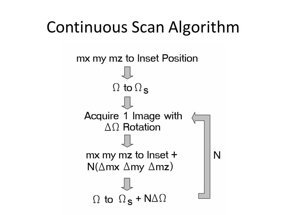 Continuous Scan Algorithm