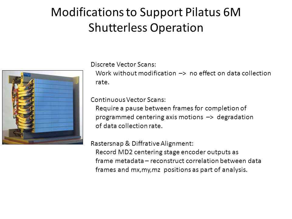 Modifications to Support Pilatus 6M Shutterless Operation Discrete Vector Scans: Work without modification –> no effect on data collection rate.