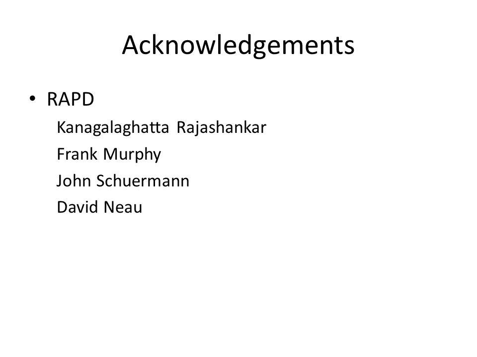 Acknowledgements RAPD Kanagalaghatta Rajashankar Frank Murphy John Schuermann David Neau