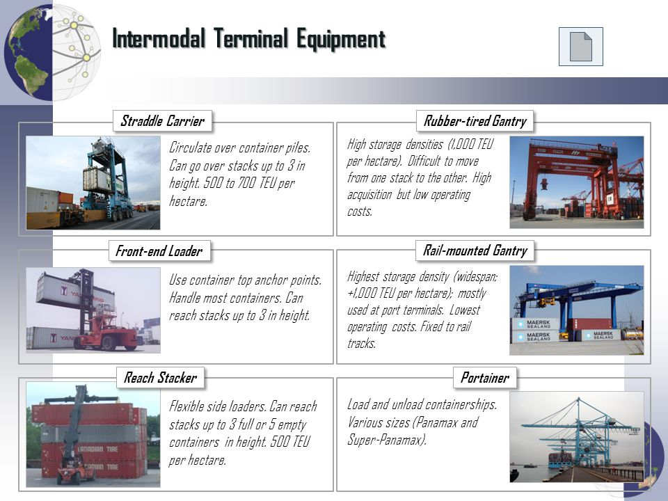 Intermodal Terminal Equipment Circulate over container piles. Can go over stacks up to 3 in height. 500 to 700 TEU per hectare. Use container top anch