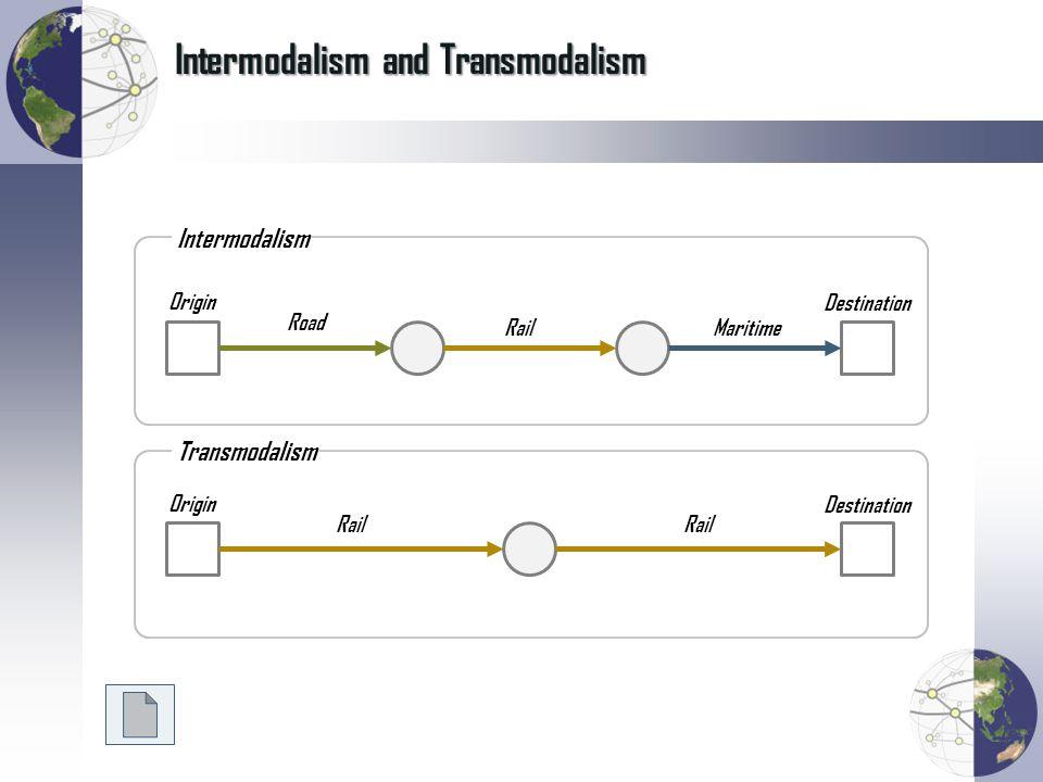 Intermodalism and Transmodalism Origin Destination Road RailMaritime Intermodalism Origin Destination Rail Transmodalism