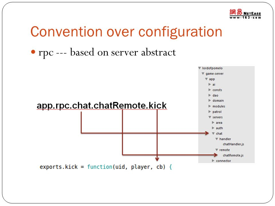 Convention over configuration rpc --- based on server abstract
