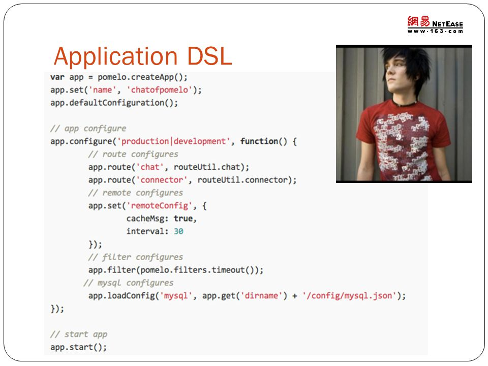 Application DSL