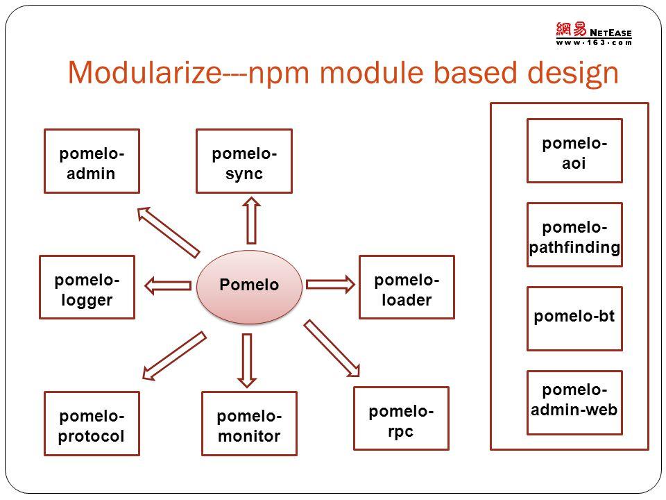 Modularize---npm module based design Pomelo pomelo- sync pomelo- loader pomelo- rpc pomelo- protocol pomelo- monitor pomelo- logger pomelo- aoi pomelo- pathfinding pomelo-bt pomelo- admin-web pomelo- admin