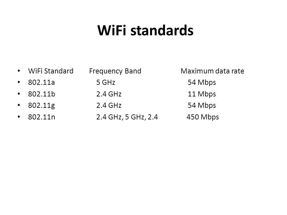 WiFi standards WiFi Standard Frequency Band Maximum data rate 802.11a 5 GHz 54 Mbps 802.11b 2.4 GHz 11 Mbps 802.11g 2.4 GHz 54 Mbps 802.11n 2.4 GHz, 5 GHz, 2.4 450 Mbps