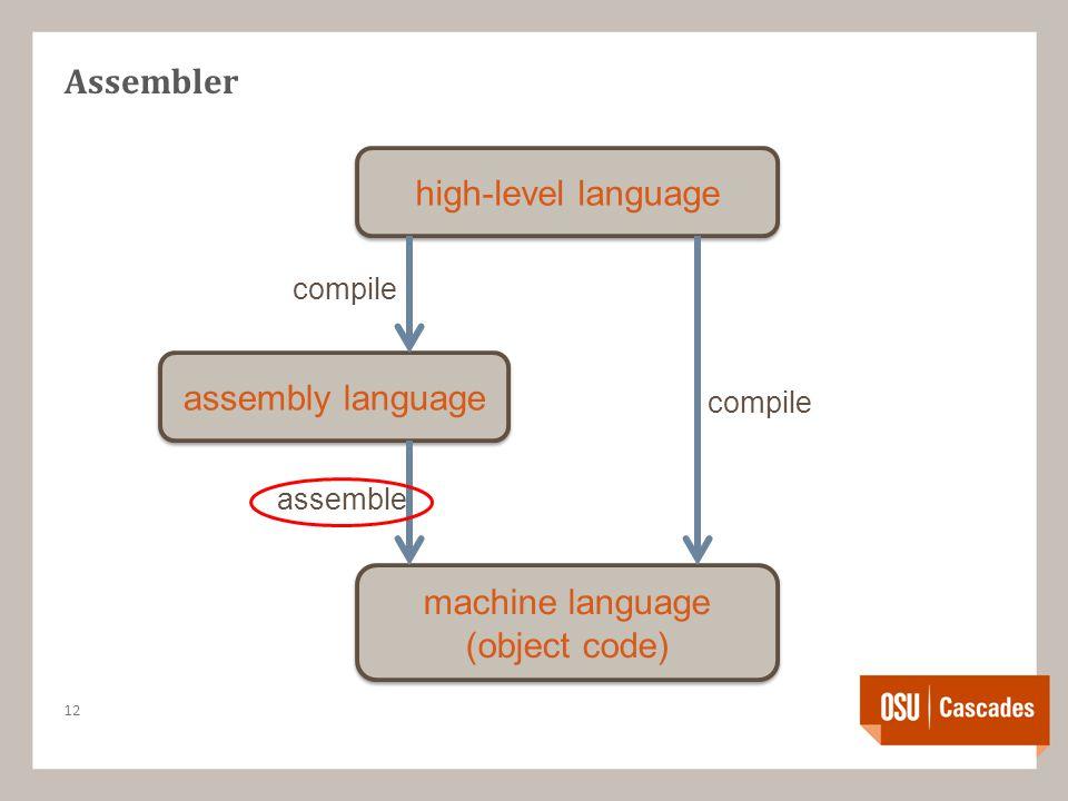 Assembler 12 high-level language assembly language machine language (object code) compile assemble