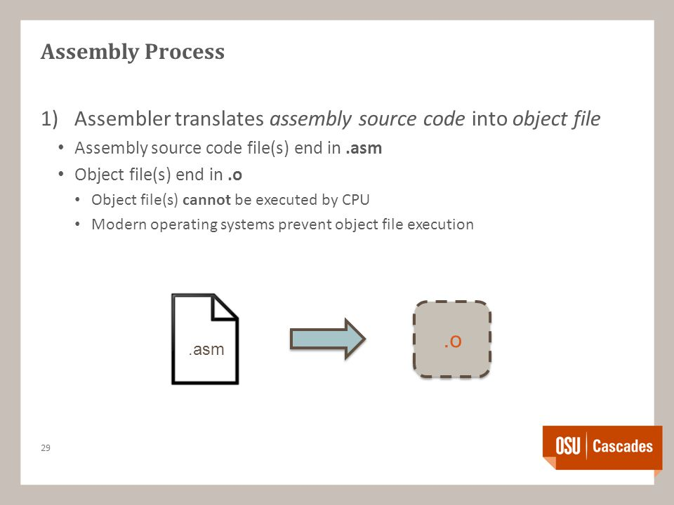 Assembly Process 1)Assembler translates assembly source code into object file Assembly source code file(s) end in.asm Object file(s) end in.o Object file(s) cannot be executed by CPU Modern operating systems prevent object file execution 29.asm.o