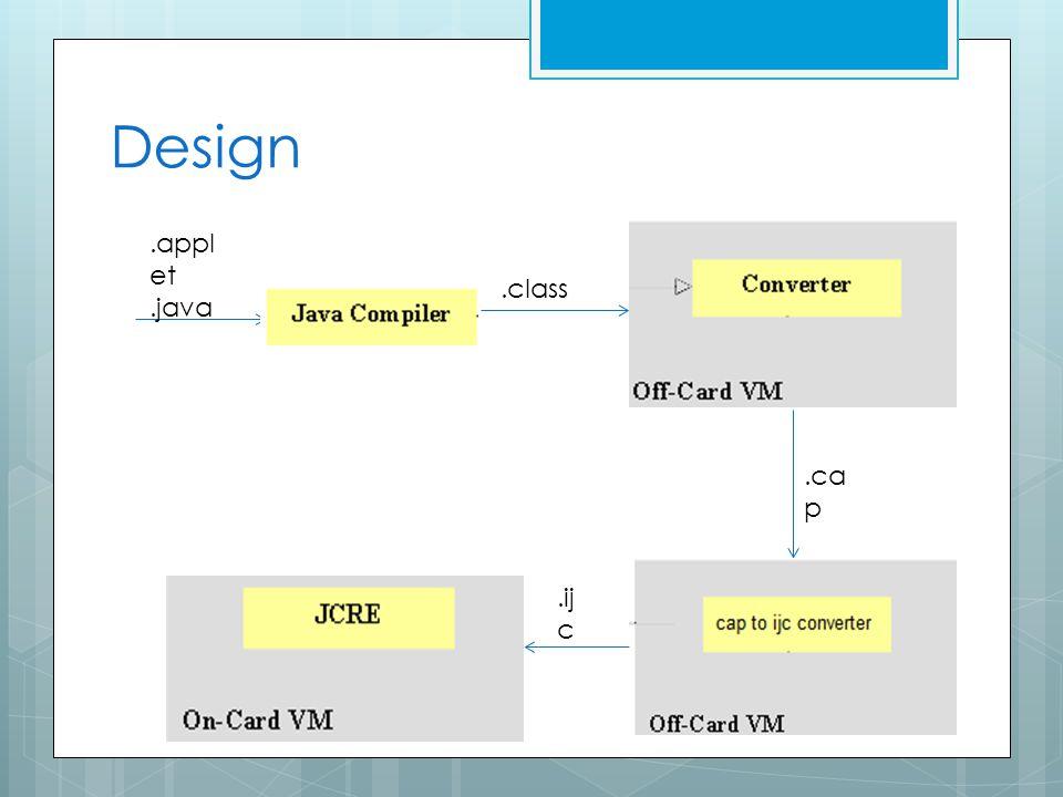 Design 19.appl et.java.class.ca p.ij c