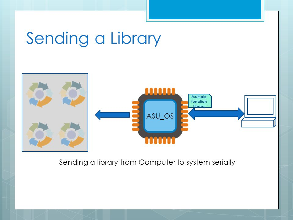 Sending a Library Multiple function Library Sending a library from Computer to system serially ASU_OS