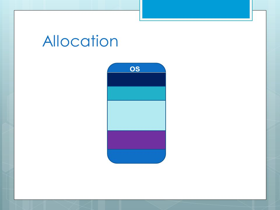 Allocation o OS