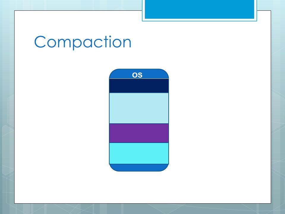 o OS Compaction