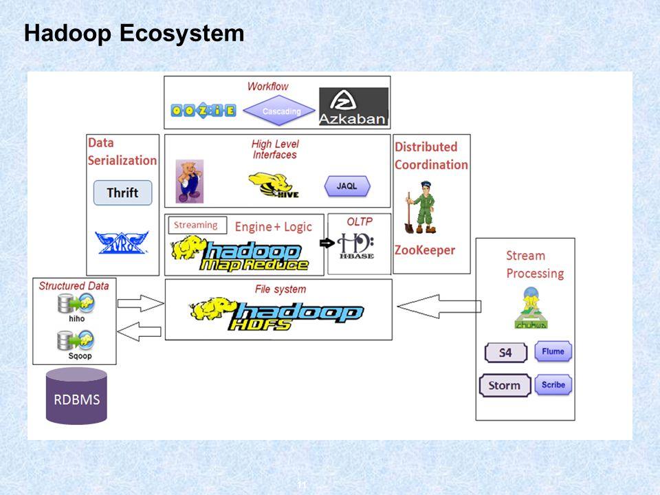 Hadoop Ecosystem 11