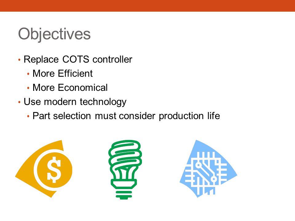 Work Breakdown AshleyMartinCaraStacy Analog Hardware95%5%-- Digital Hardware-80%-20% Display-5%95%- Software5%10%5%80% Power--100%-