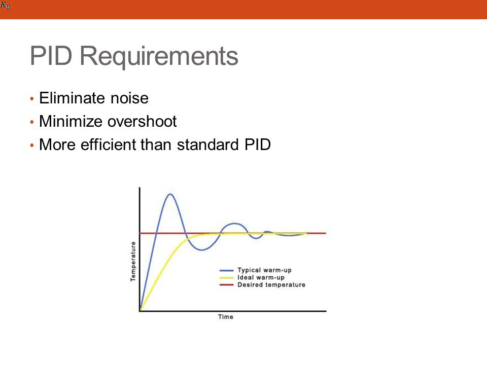 PID Requirements Eliminate noise Minimize overshoot More efficient than standard PID